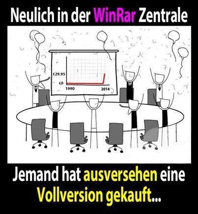 WinRAR-Zentrale